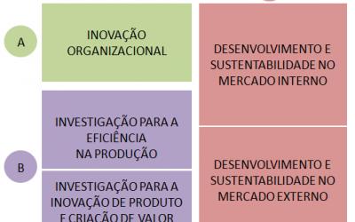 Plano Estratégico . Strategic Plan 2018-2022